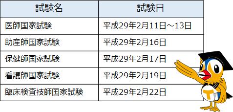 国家試験日程