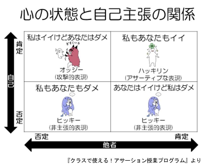 竹田先生図2